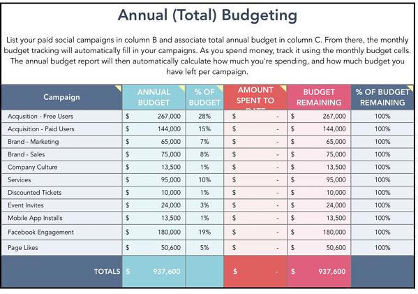 Paid social media budget template.