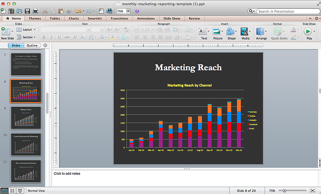Customized charts in PowerPoint.