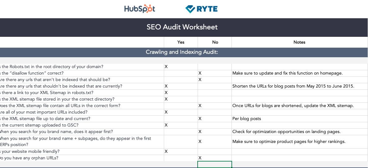 SEO Checklist worksheet