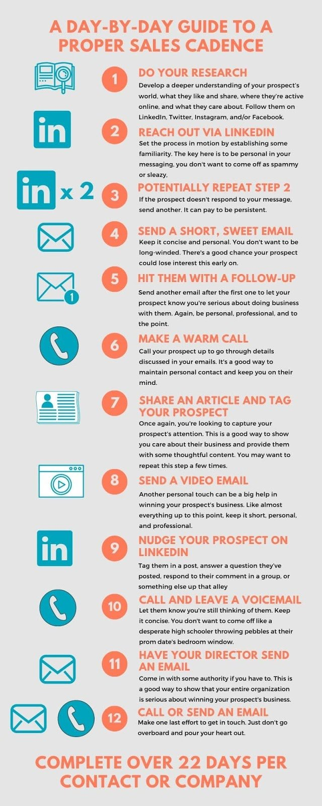 Snackable content example infographic 1