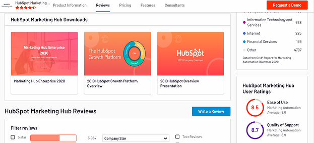 HubSpot's G2 page with reviews and responses.