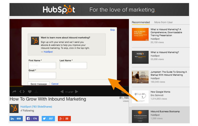 """hubspot slideshare on """"how to grow with inbound marketing"""" that is an in-depth case study"""