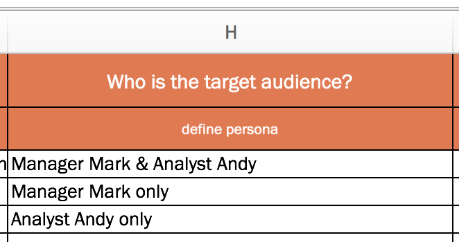 on-page seo checklist define your target audience