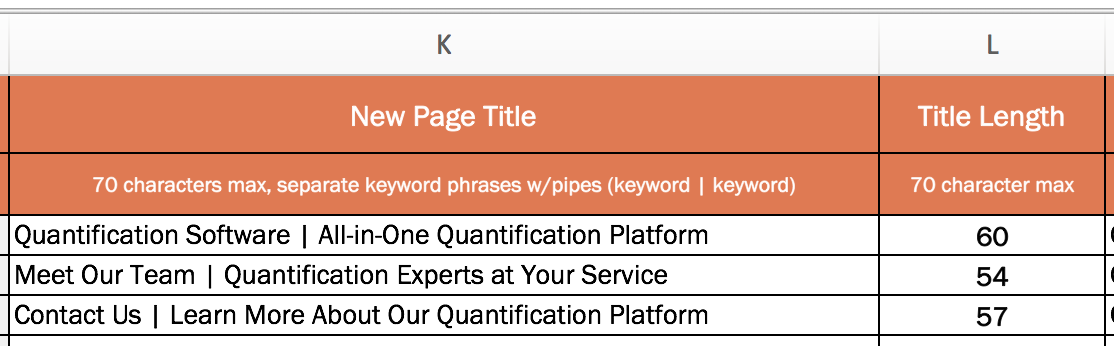 on-page seo checklist plan new page titles