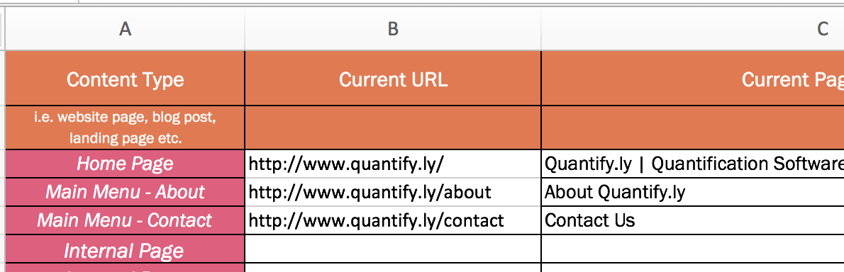 on-page seo checklist conduct an seo audit