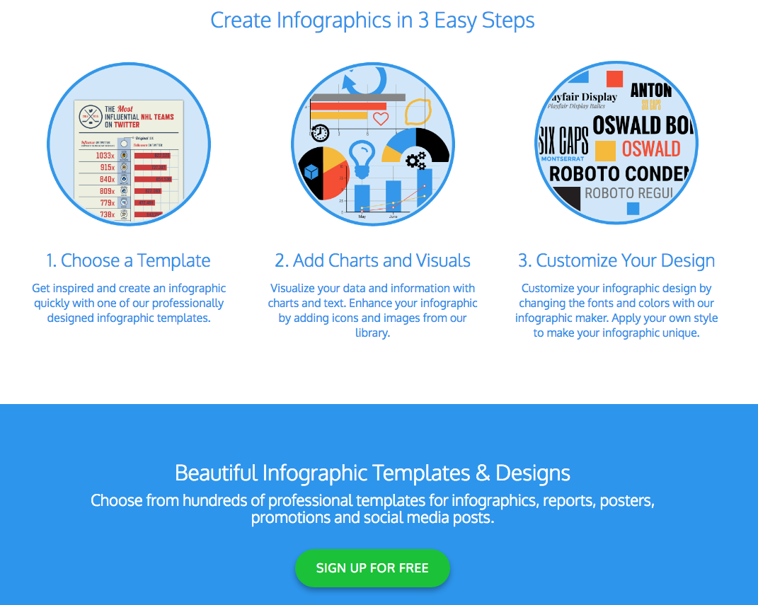 Venngage infographic software steps