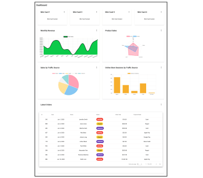 dashboard with charts and table