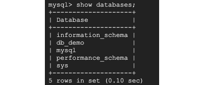 This image shows the shell output for when we run show databases in the cloud shell