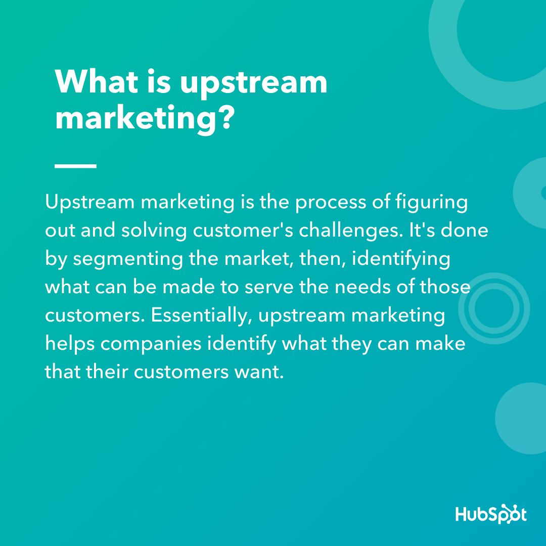 The definition of upstream marketing.