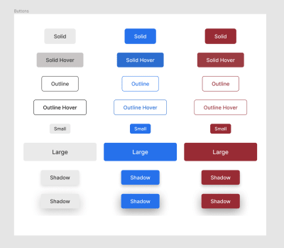 An illustration that shows what the Button component looks like