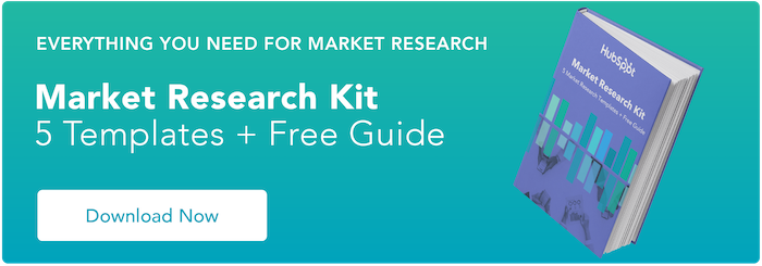 market research kit
