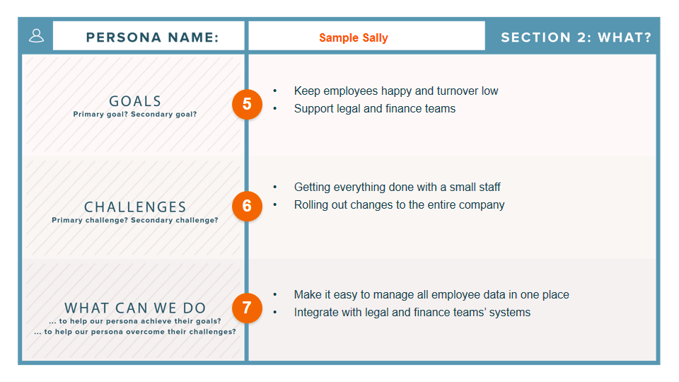 Buyer persona template with sections for goals, challenges, and what can we do