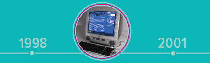 1998-2001: More resources for bloggers timeline