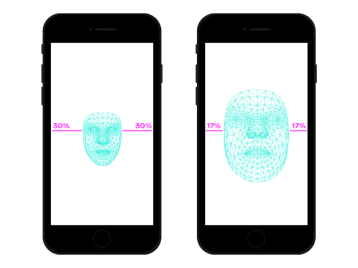The representation of the user's face by segments is placed inside the frame of a smartphone to indicate how much area of the screen is occupied by the face.
