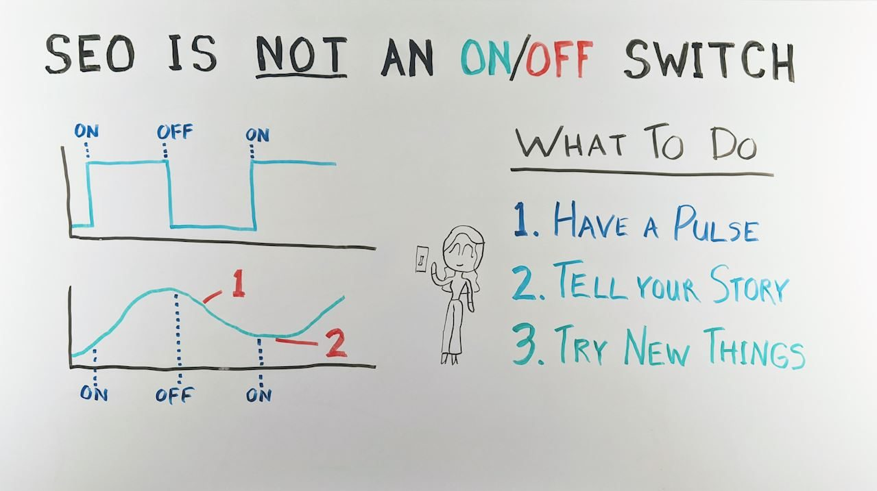 SEO is not an on/off switch