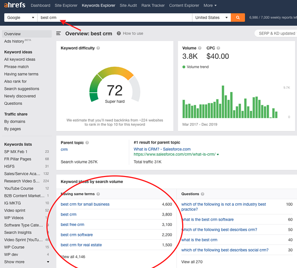 surround sound strategy hubspot content marketing ahrefs product-exploration keywords