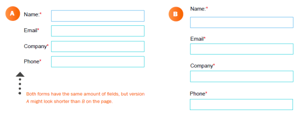 Short form on a landing page.