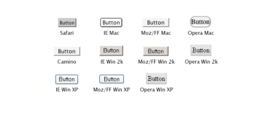 """A group of native <button> controls from different browsers and operating systems that highlights the varying native styles between the same component.""""></a><figcaption class="""